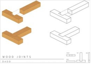 Woodworking Joints But Joints Half Lap Joint Mortice Joint