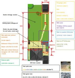 garden design planning tools