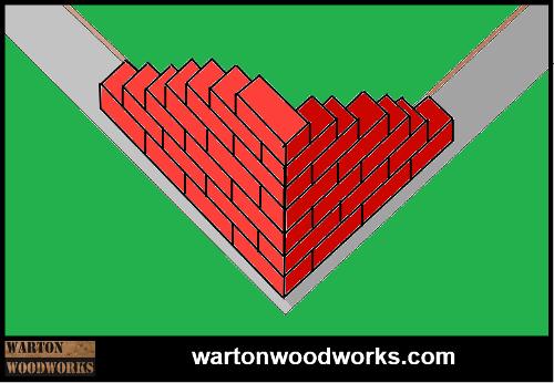 Build 4 inch garden wall corner