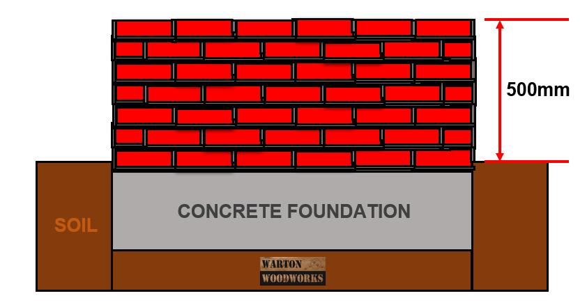 Build a 4 inch garden wall